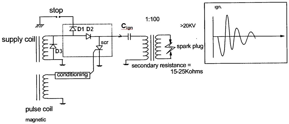 Ecu  Capacitive Discharge Ignition  Cdi   Cikal