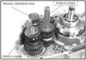 7 isi gearbox