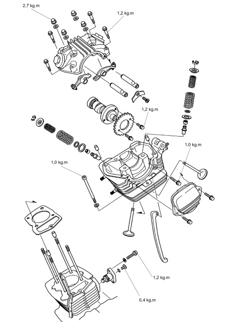 head cylinder