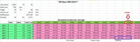 topspeed allnew cbr250 2014
