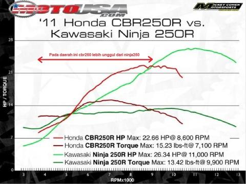 cbr250_ninja250