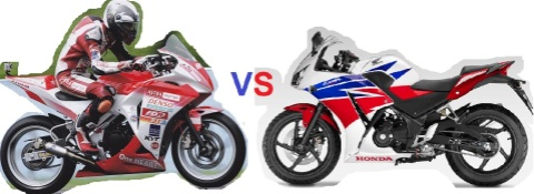 cbr250racing vs std