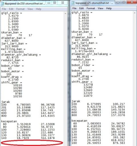 komparasi r25 dan cbr250