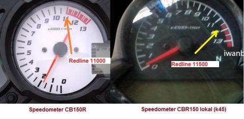 speedometer-honda-cb150r dan k45