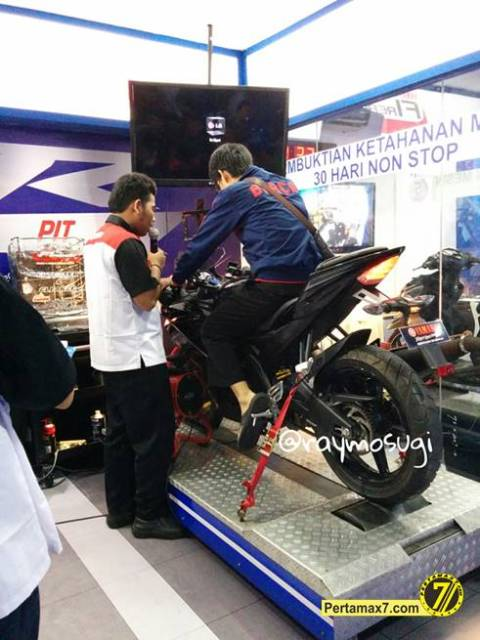 test topspeed r15 on dyno