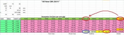 topspeed cbr250 14 motorplus