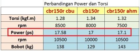 komparasi power k45