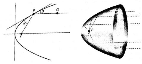 129 sifat optik
