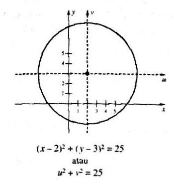 circle transition
