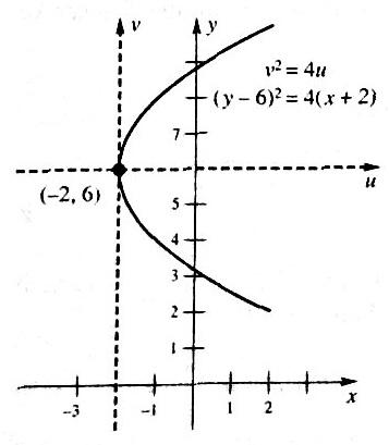 ellips example 2 pic