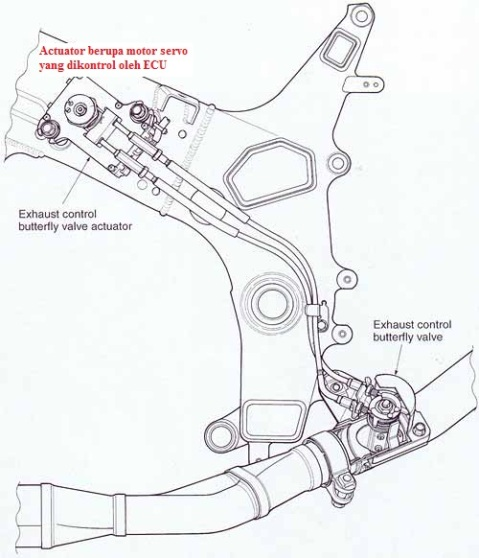 Optimasi Performa Motor Selain VVA, Variable Intake