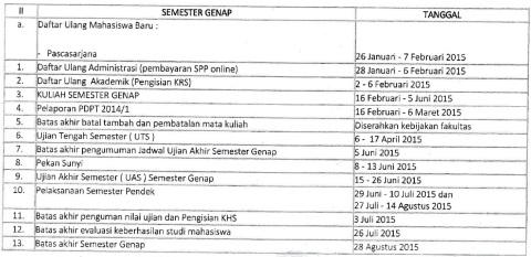 Kalender akademik genap 2014-2015