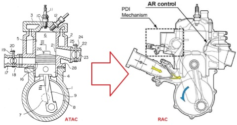 Gas Direct Injection Engine Gas Port Injection Wiring