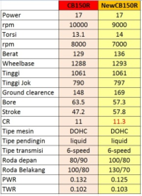 specification k15 vs k56 full