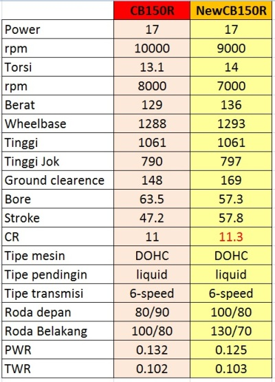 specification k15 vs k56 full