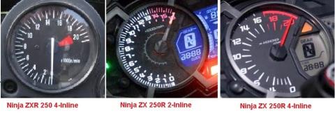 speedometer kawasaki ninja 250